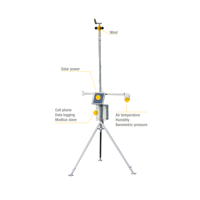 Weather Station MS-130 features