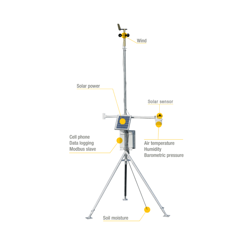 Weather Station MS-140 features