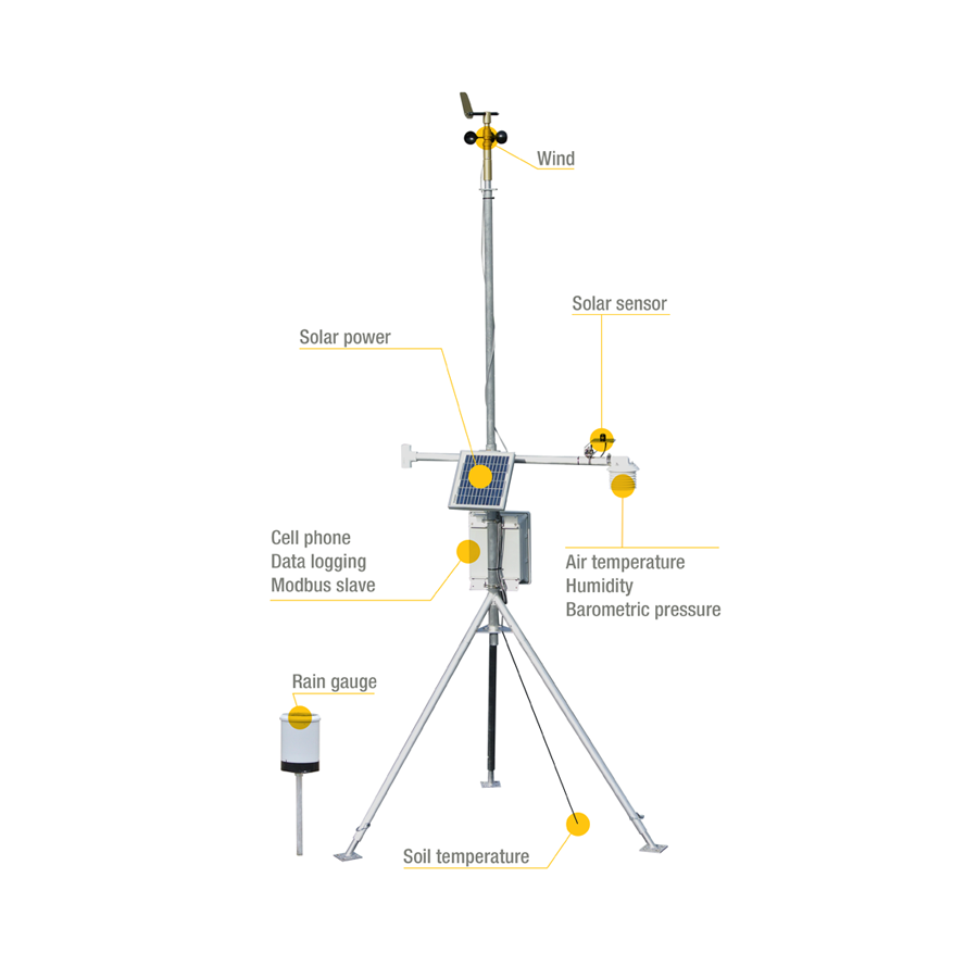 Weather Station MS-150 Features
