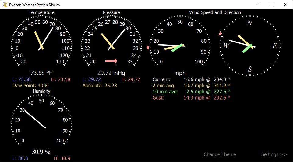 Weather Station Display, Dark Theme