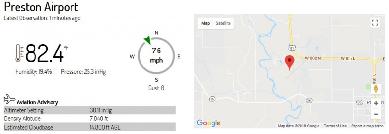 DyaconLive Weather Station Dashboard
