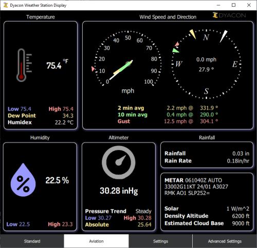 Aviation Dark Theme, Weather Station Display