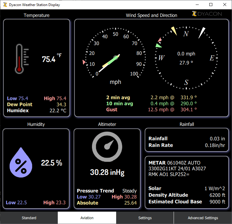 Aviation Dark Theme, Weather Station Display