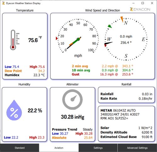 Aviation Light Theme, Weather Station Display