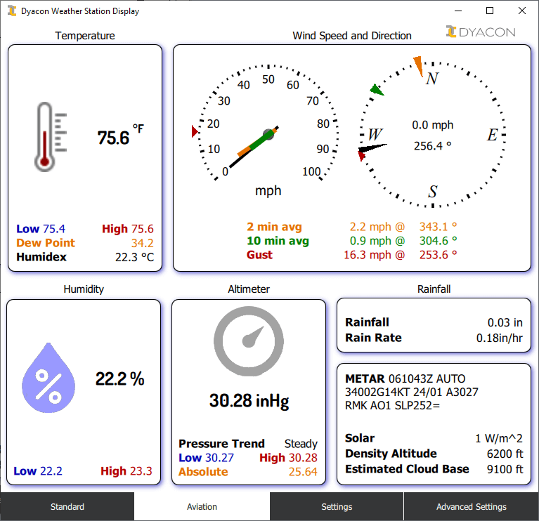 Aviation Light Theme, Weather Station Display