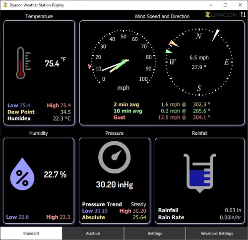 Dark Theme, Weather Station Display