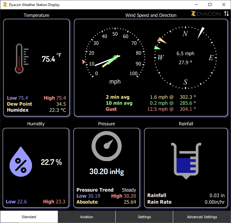 Dark Theme, Weather Station Display