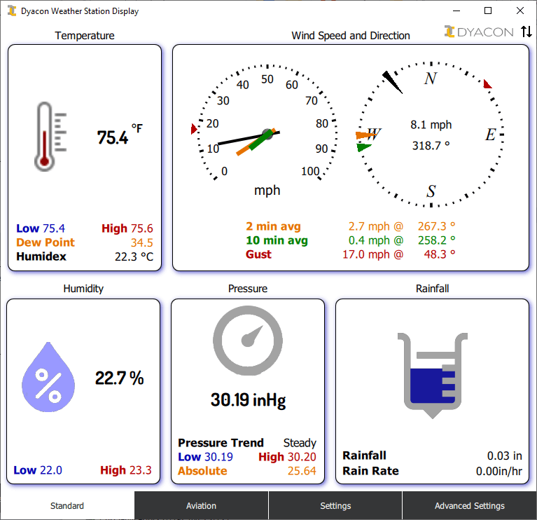 Light Theme, Weather Station Display